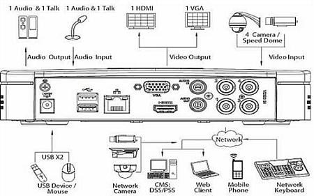 Схема подключения HD-CVI
