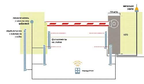 Схема подключения SIGN06 (комплект) NICE (Италия)