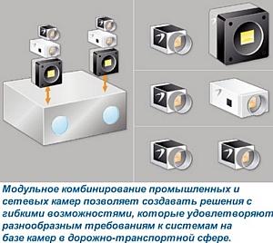 Преимущества сенсора для сетевых камер