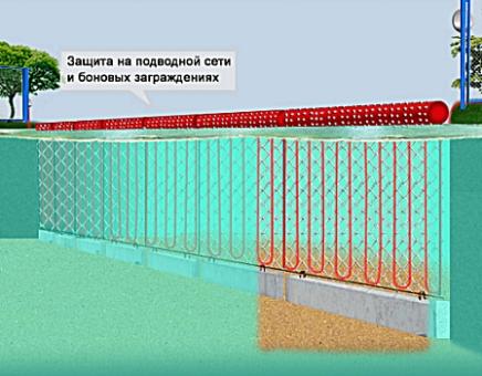 Трибоэлектрическая система охраны периметра AKVICOM