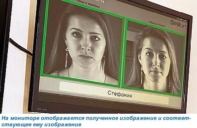 Технология Smilart и GigE камеры Basler