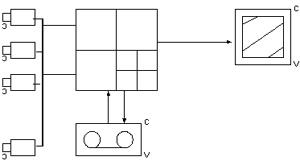 Схема системы видеонаблюдения для супермаркетов (камеры наблюдения  Sanyo)